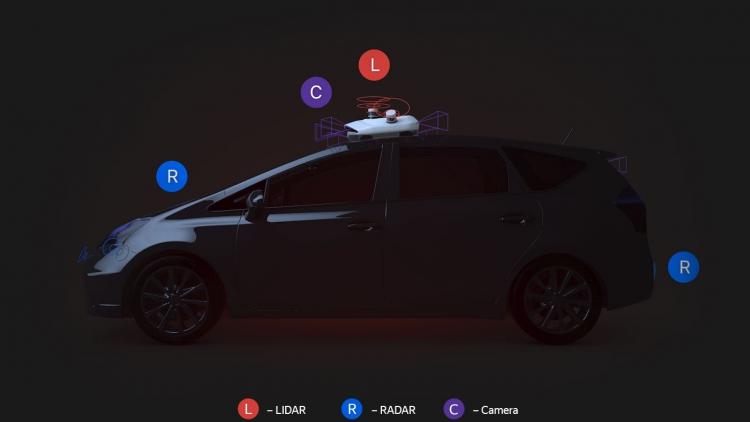 «Яндекс» будет участвовать в конкурсе автопилотов на автосалоне NAIAS 2020 в Мичигане»